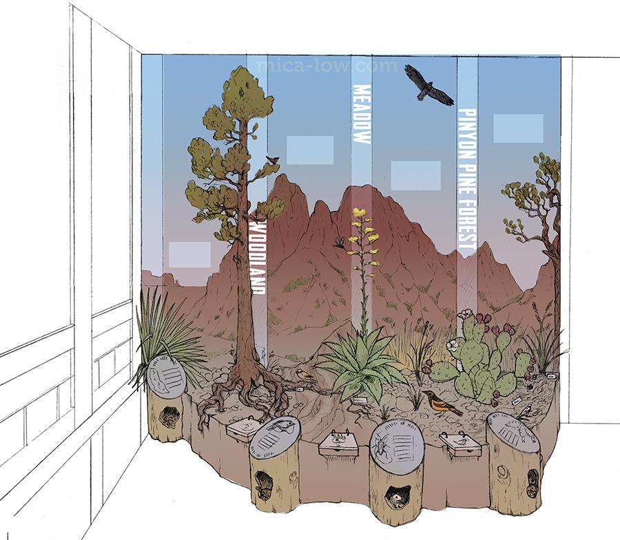 Big Bend Diorama Concept