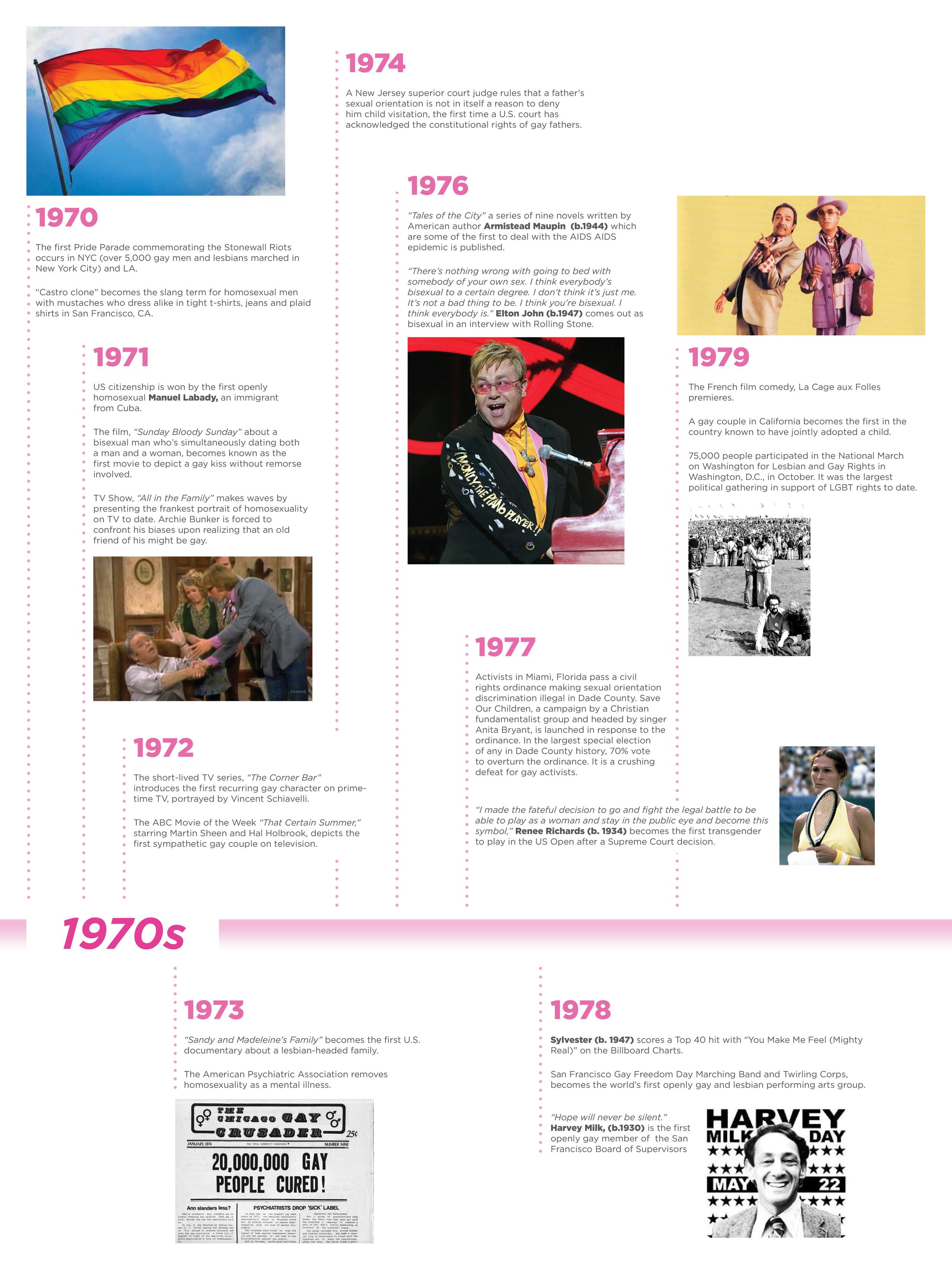 TimelinePosters3.jpg