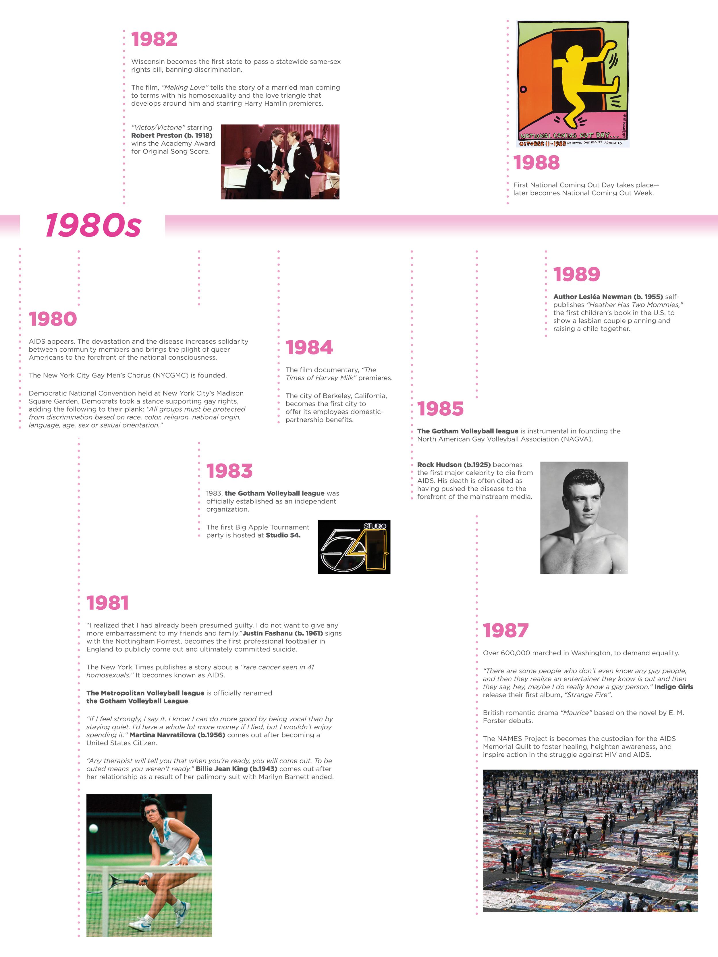 TimelinePosters4.jpg