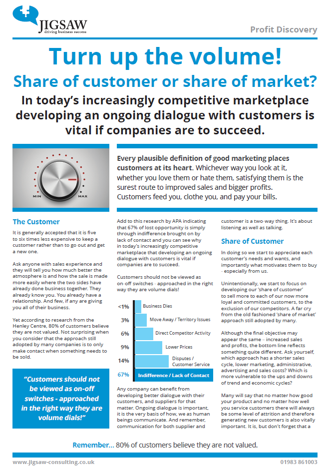 Share of Customer or Share of Market?