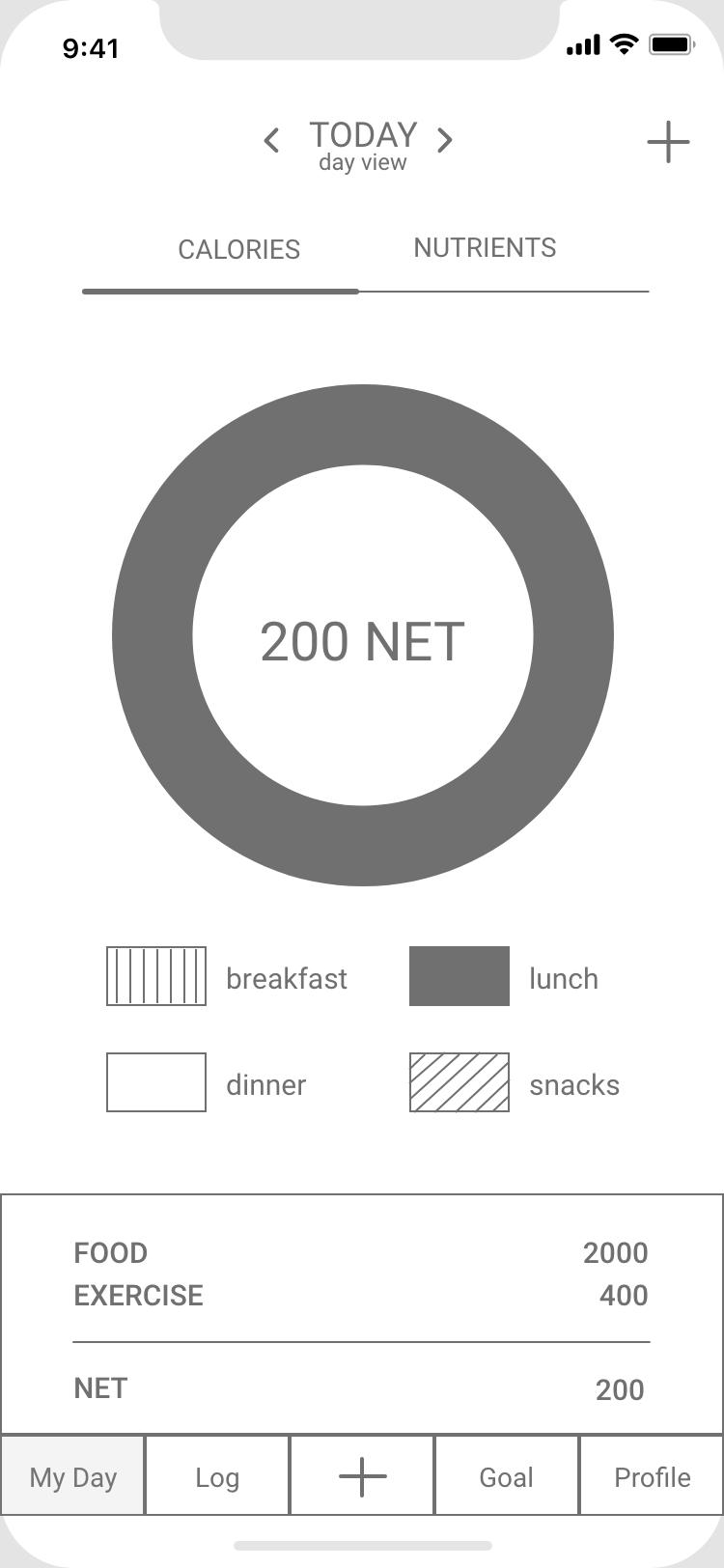 caloric breakdown@2x.png