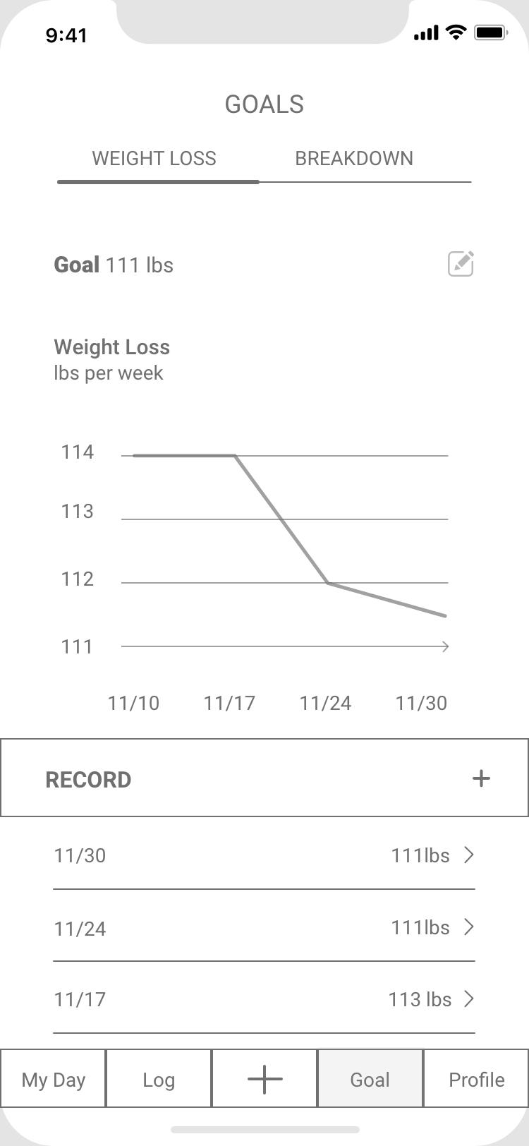 goals-weightloss@2x.png