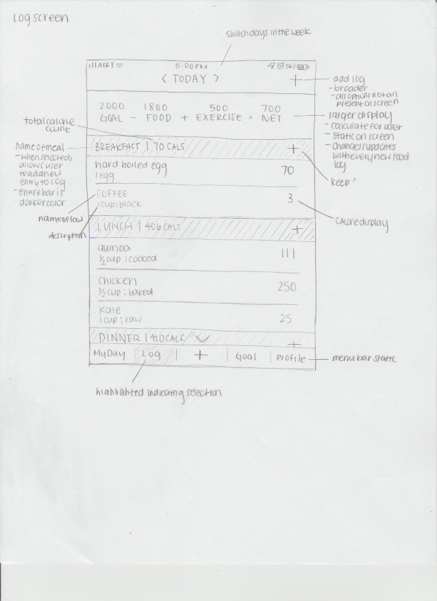 art388_finalProject_lowFidelitywireframes_0.1_Page_1.jpg