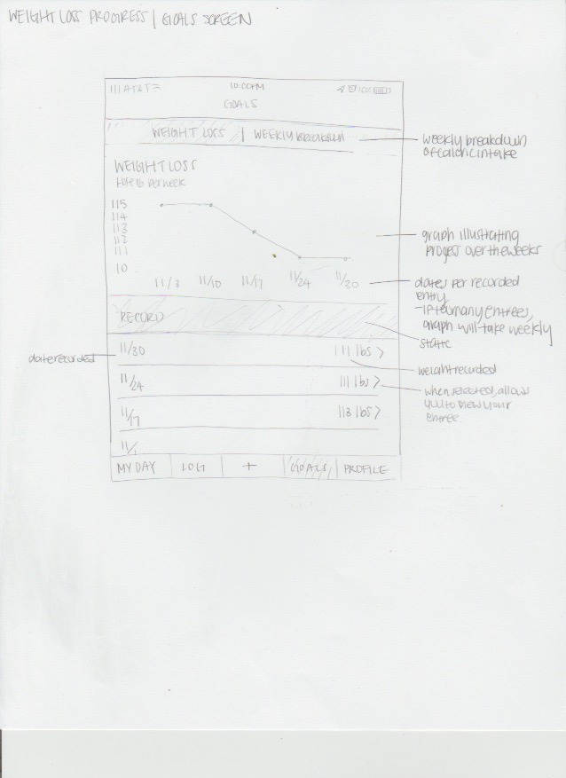 art388_finalProject_lowFidelitywireframes_0.1_Page_5.jpg