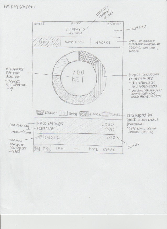 art388_finalProject_lowFidelitywireframes_0.1_Page_6.jpg