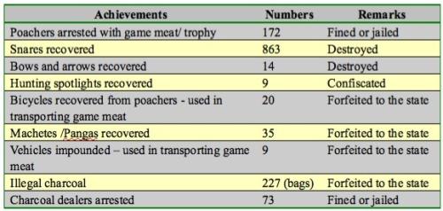achievements.jpg
