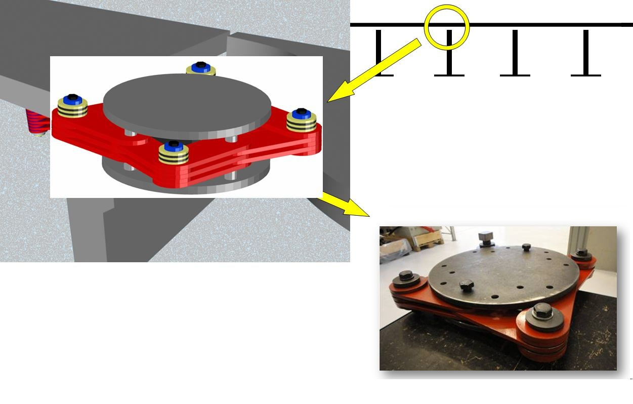 Rubber Bearing Friction Damper for Bridges and Elevated Highways