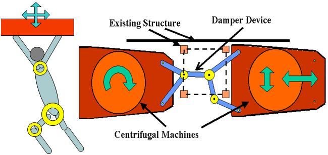 Vibration control of two centrifugal machines