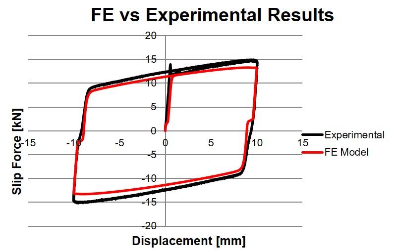 RBFD Results.jpg