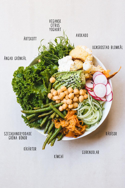 Vegansk Buddha bowl recept