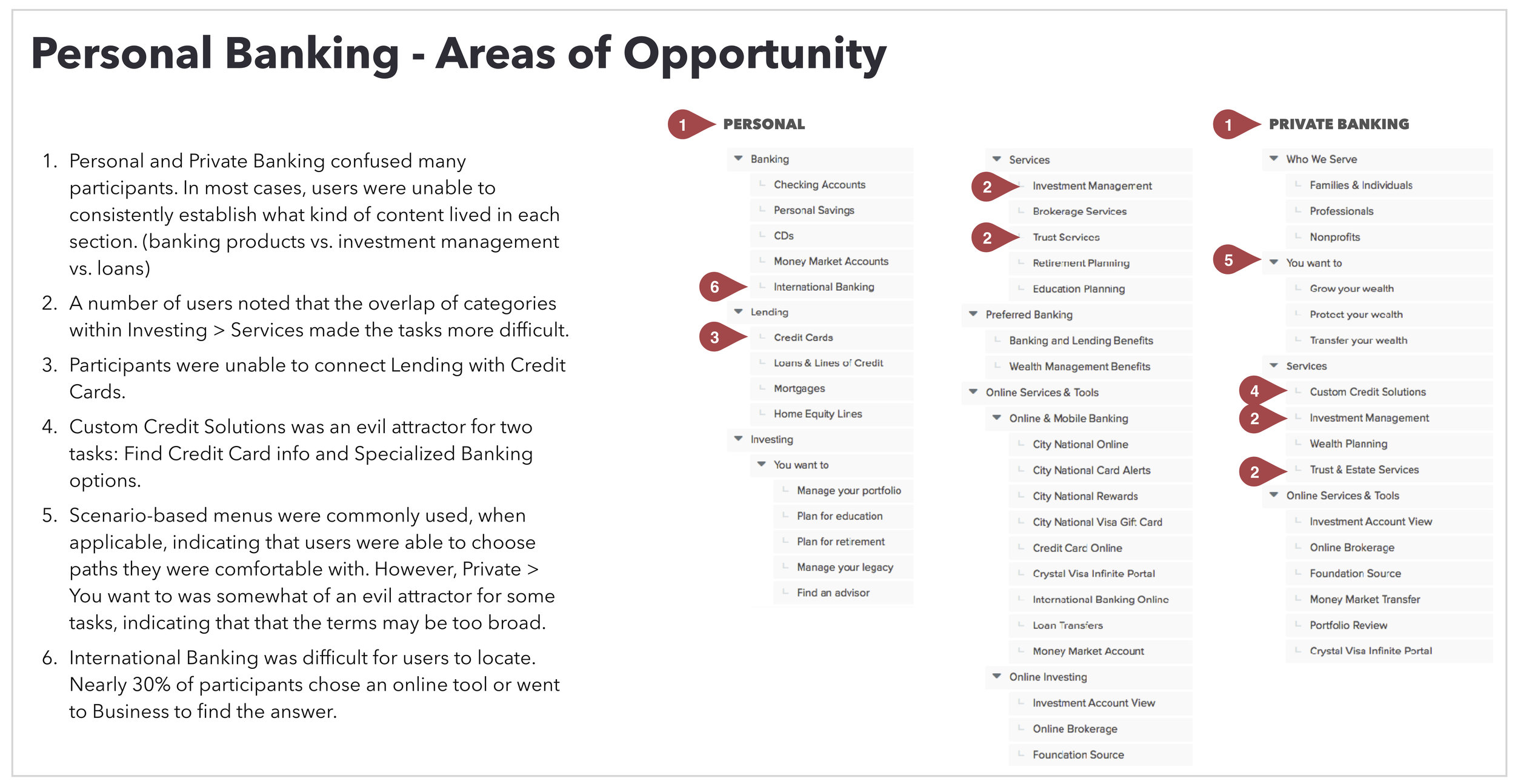 Excerpt: Tree Test Findings document section executive summary (areas of opportunity).