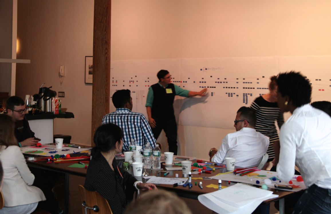 Client Workshops - discovery and co-design workshops are sometimes critical to a project's success, particularly with high-touch clients and those with complex business models, products, and/or services. I've planned and led more than 30 in-person client workshops. (That's me with an client team reviewing a 24 ft. sitemap.)