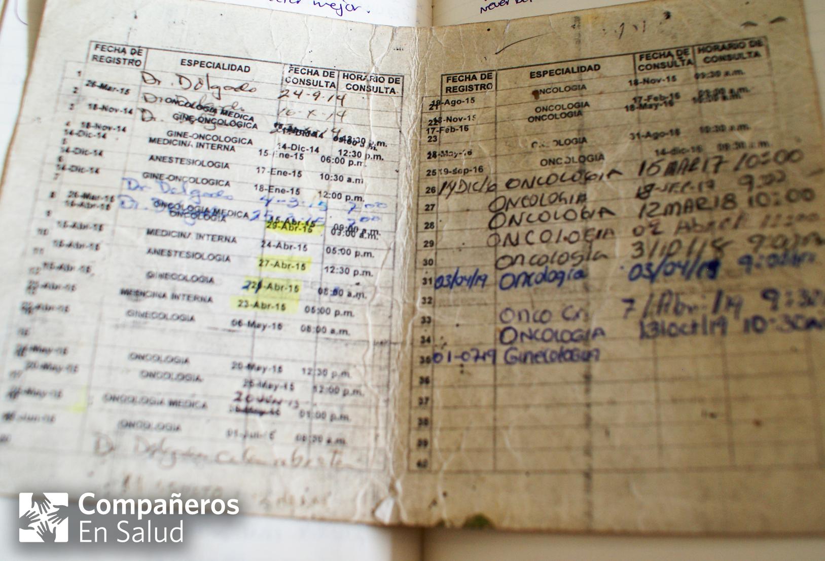 El carnet de Doña Suyi muestra las citas médicas que ha tenido a lo largo de los años. Ahora sólo se realiza chequeos cada 6 meses.
