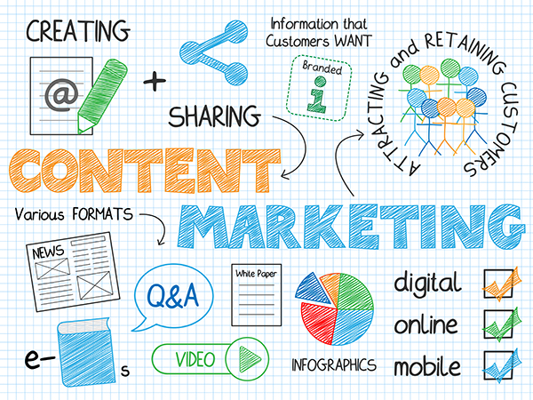 SketchNotesCONTENTMARKETING_600x450.jpg