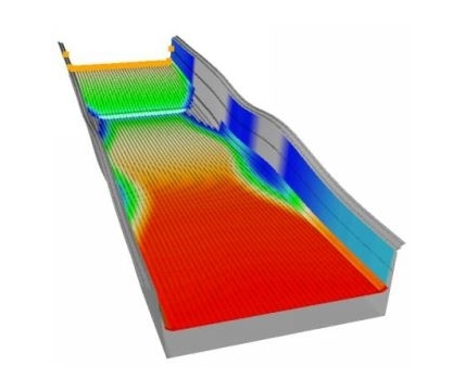 Dynamic Fluid Flow