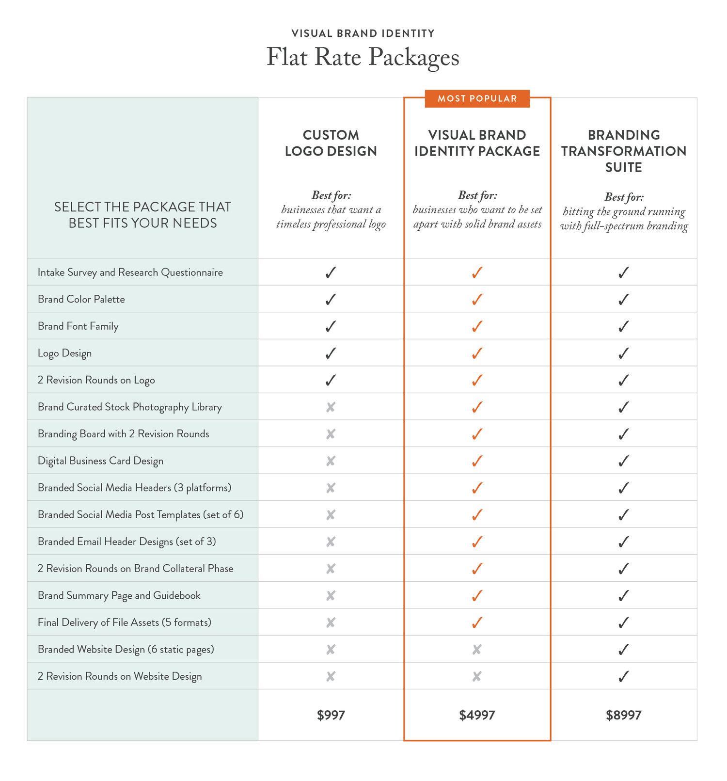 Pricing+Chart.jpg