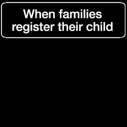 registration index.png