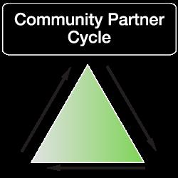 communitypartnershipindex.png