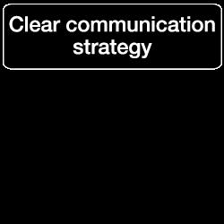 communicationindex.png
