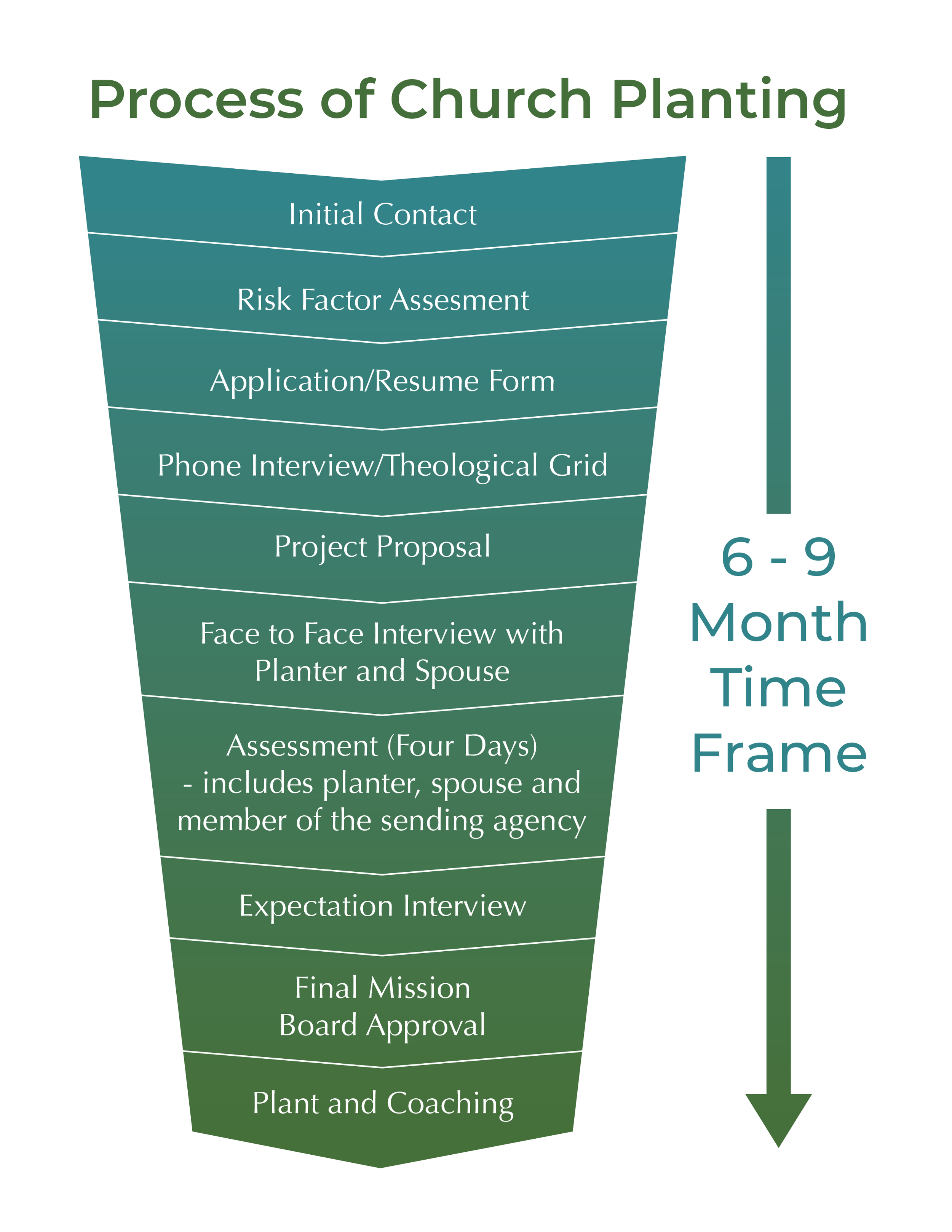 14350_Funnel_graphic.png