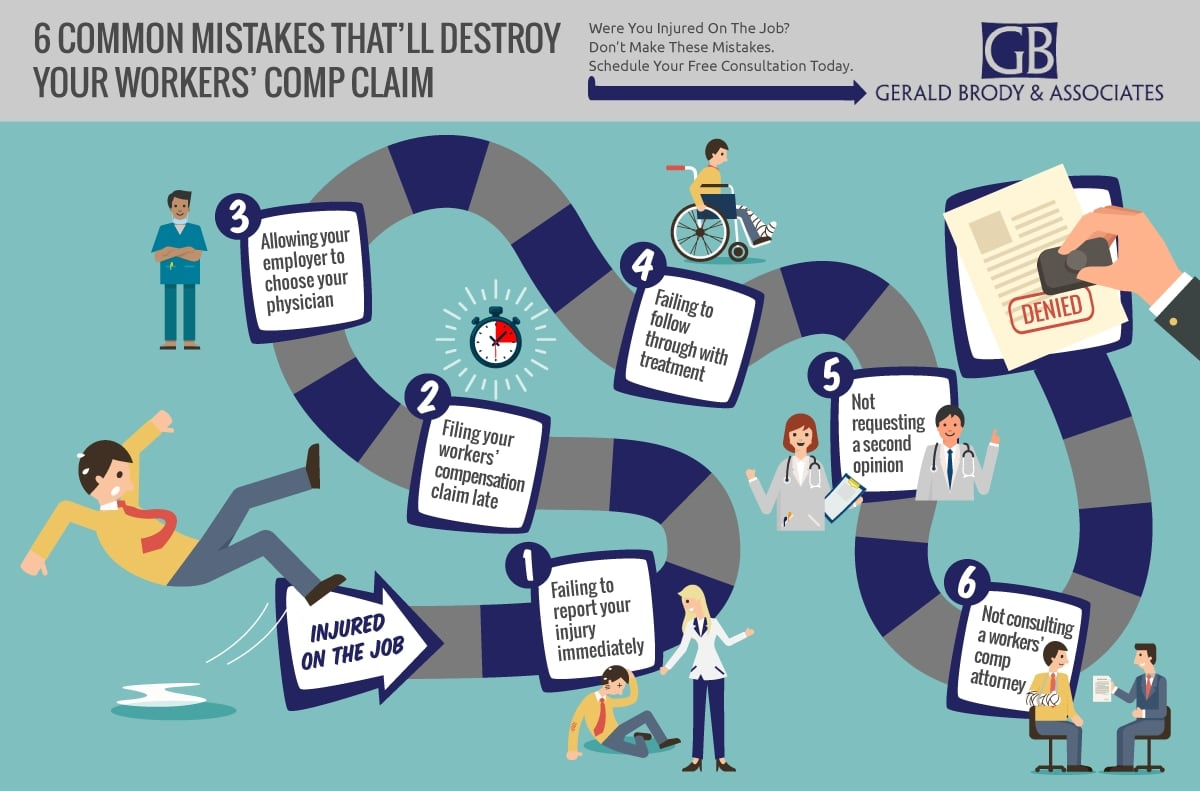 Workers' Compensation Infographic - Gerald Brody San Diego
