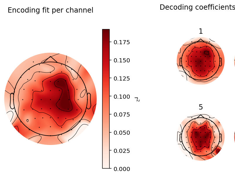 encodingdecoding4web.jpg