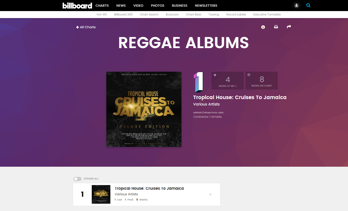 Tropical House Cruises To Jamaica (Original & Deluxe) Peaks at #1 On The Billboard Charts