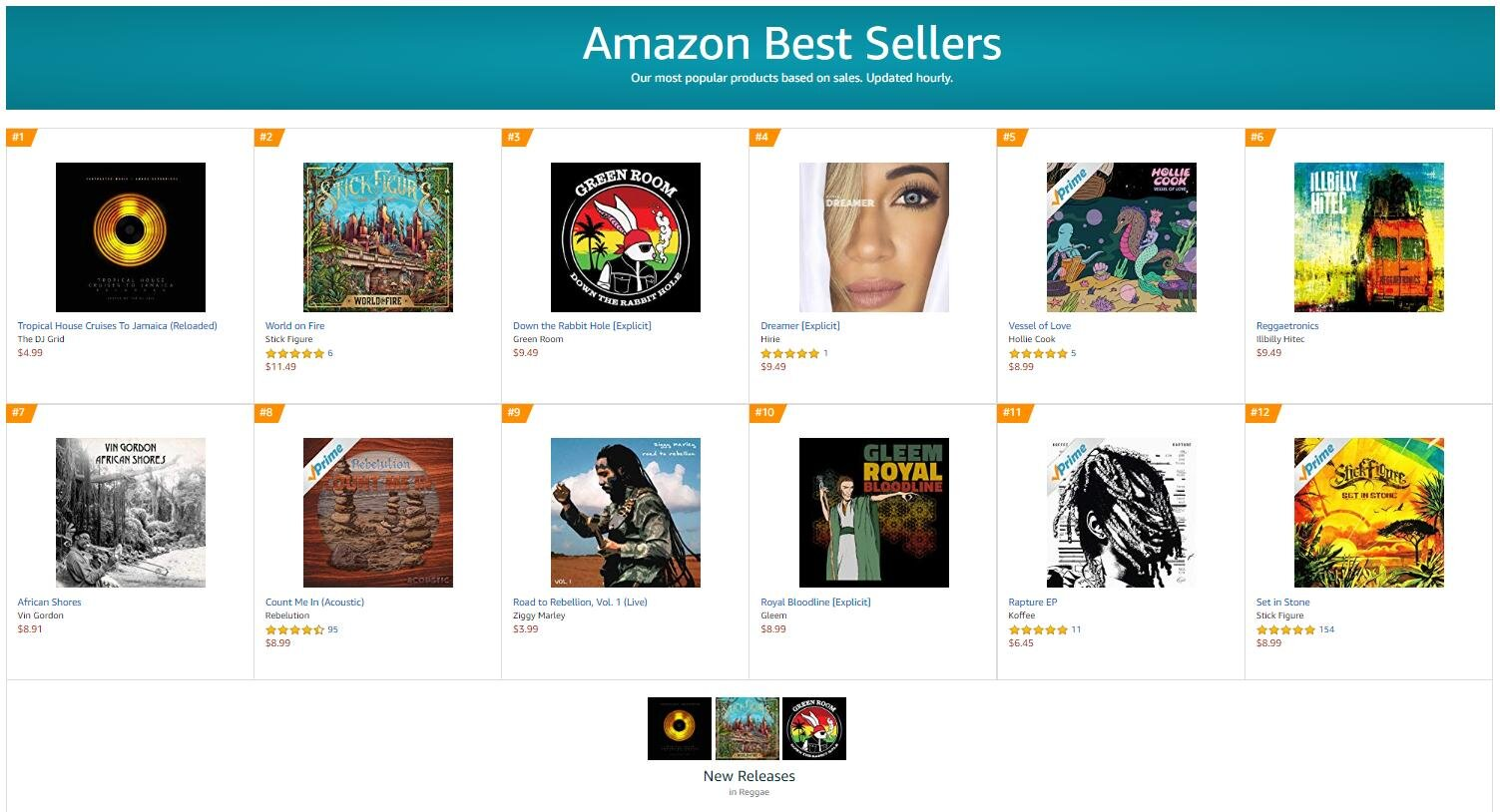 Tropical House Cruises To Jamaica (Reloaded) Peaks at #1 On The Amazon Music Charts