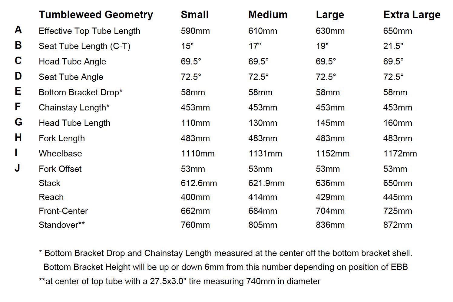 Tumbleweed Prospector 2.0 Geometry.png