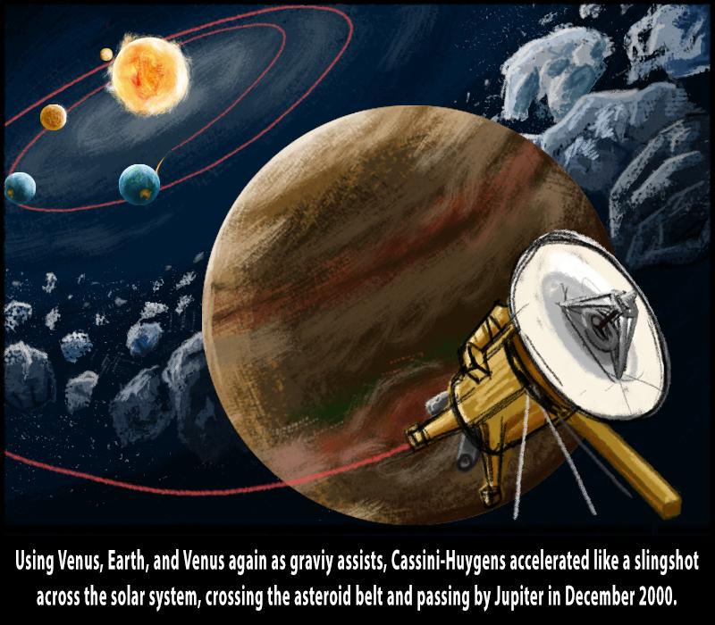 2) Solar transit w captions, cassini end of mission.png