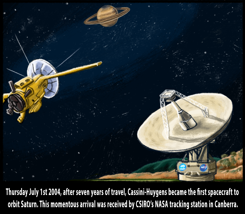 3) Cassini arrival and tracking w captions, cassini end of mission.png