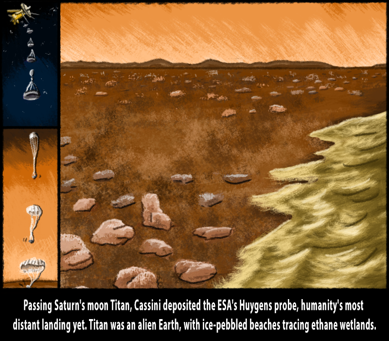 4) Huygens and Titan 4 (with captions), cassini end of mission.png