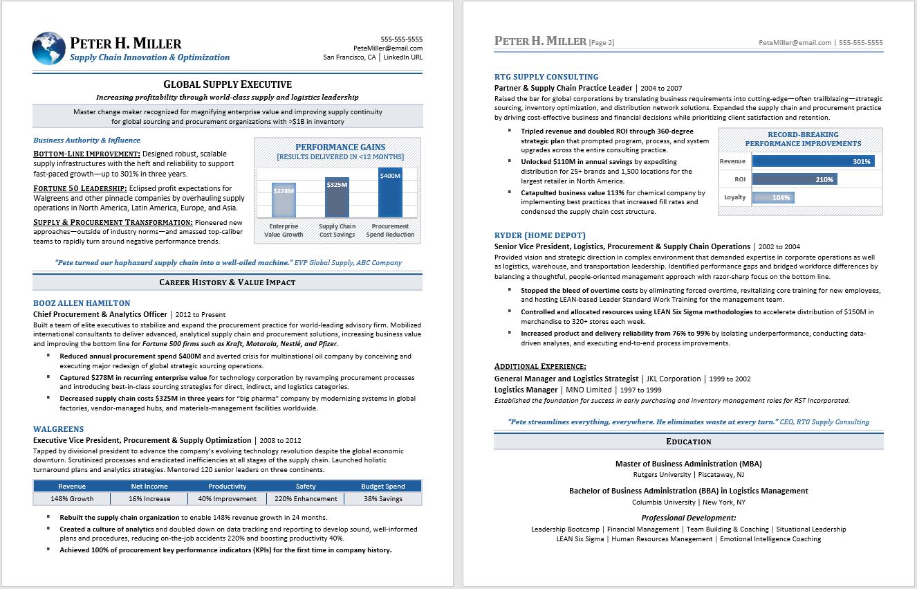 Executive Resume Sample:  TORI Award Winner: 3rd Place Best Executive Resume, 2016