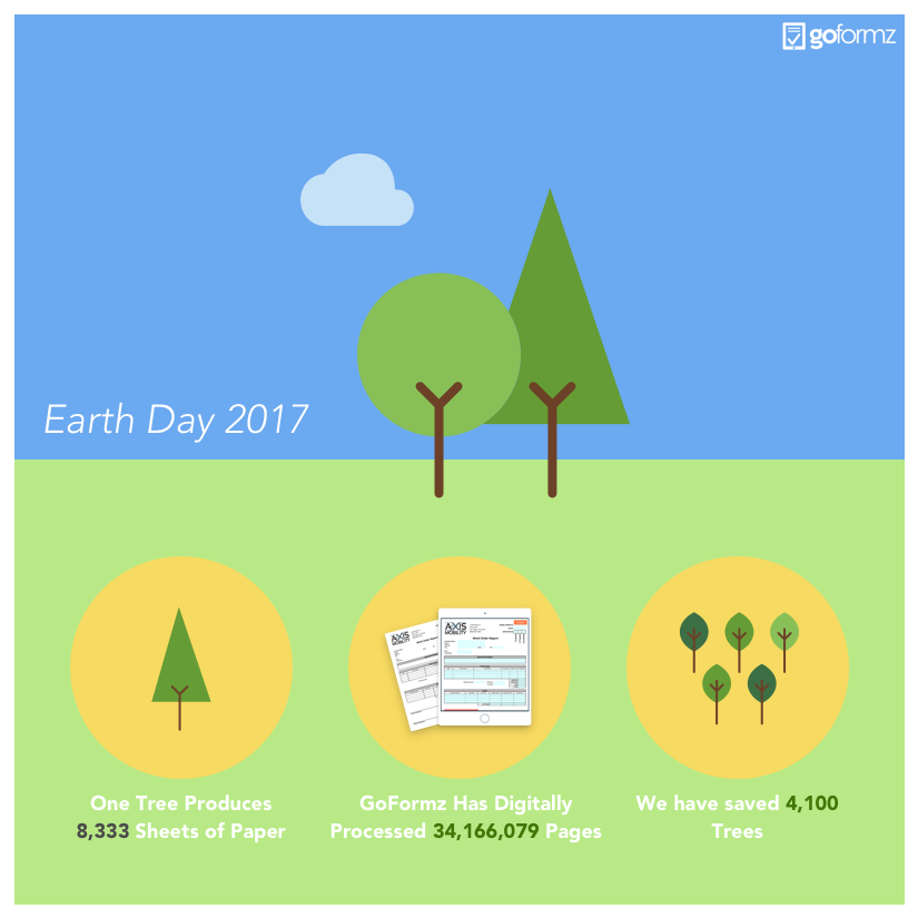 Earth Day 2017 Infographic paperless metrics.