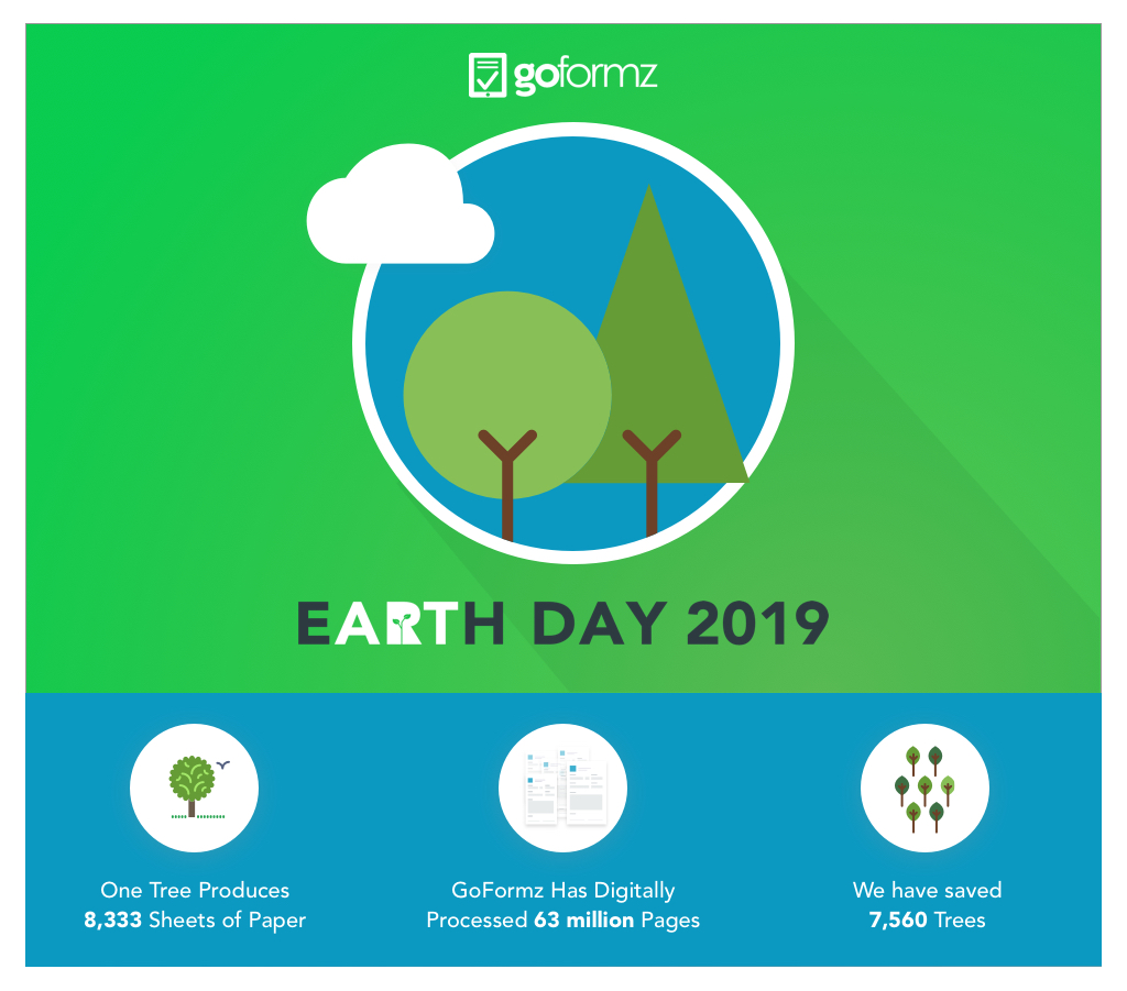Earth Day 2019, GoFormz has helped save 7,650 trees