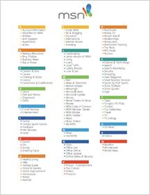 MSN_ABC_index1.jpg
