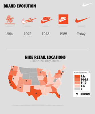 NIKE_Infographic_Facts_Brand_TimDegner-02.jpg