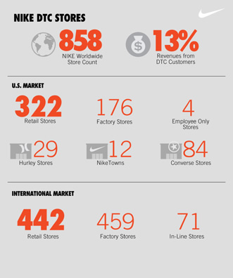 NIKE_Infographic_Facts_Brand_TimDegner-06.jpg