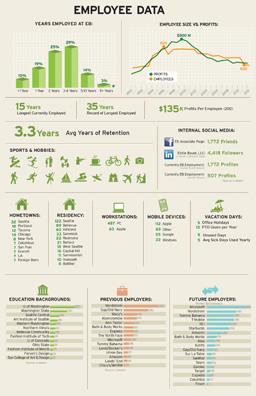 timdegner_infographic_dataviz22.jpg