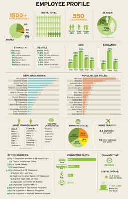 timdegner_infographic_dataviz1.jpg