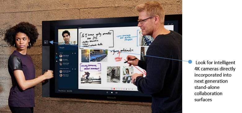 Microsoft (2015  ).   Microsoft Surface Hub. Retrieved   from   https://www.microsoft.com/microsoft-surface-hub/en-us