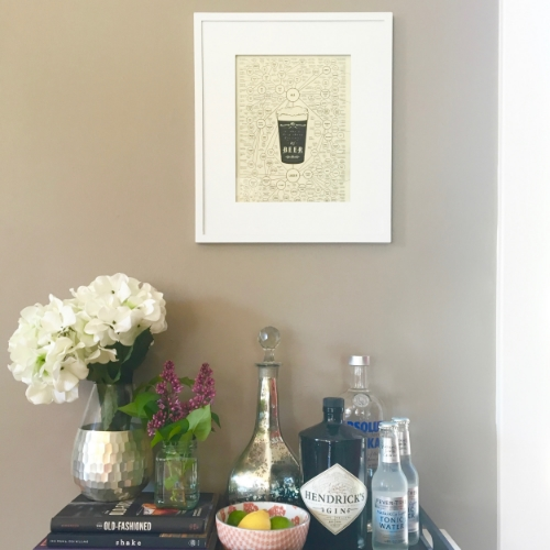 Photo Credit: Full Bloom Home Staging