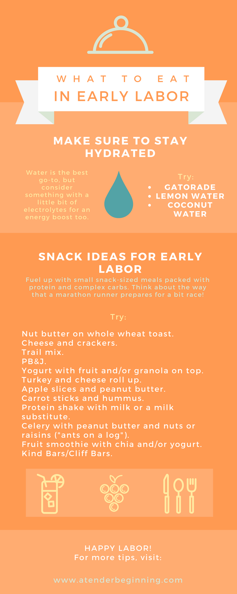 What to Eat in Early Labor