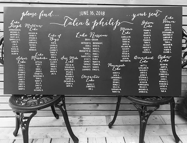 Seating chart done with love for Talia + Philip ❤️❤️❤️ #chalkboardart #weddingdecor #torontoweddings #yyz #wedding #weddingsigns #chalkboarddecor #handdrawn #smallbusiness