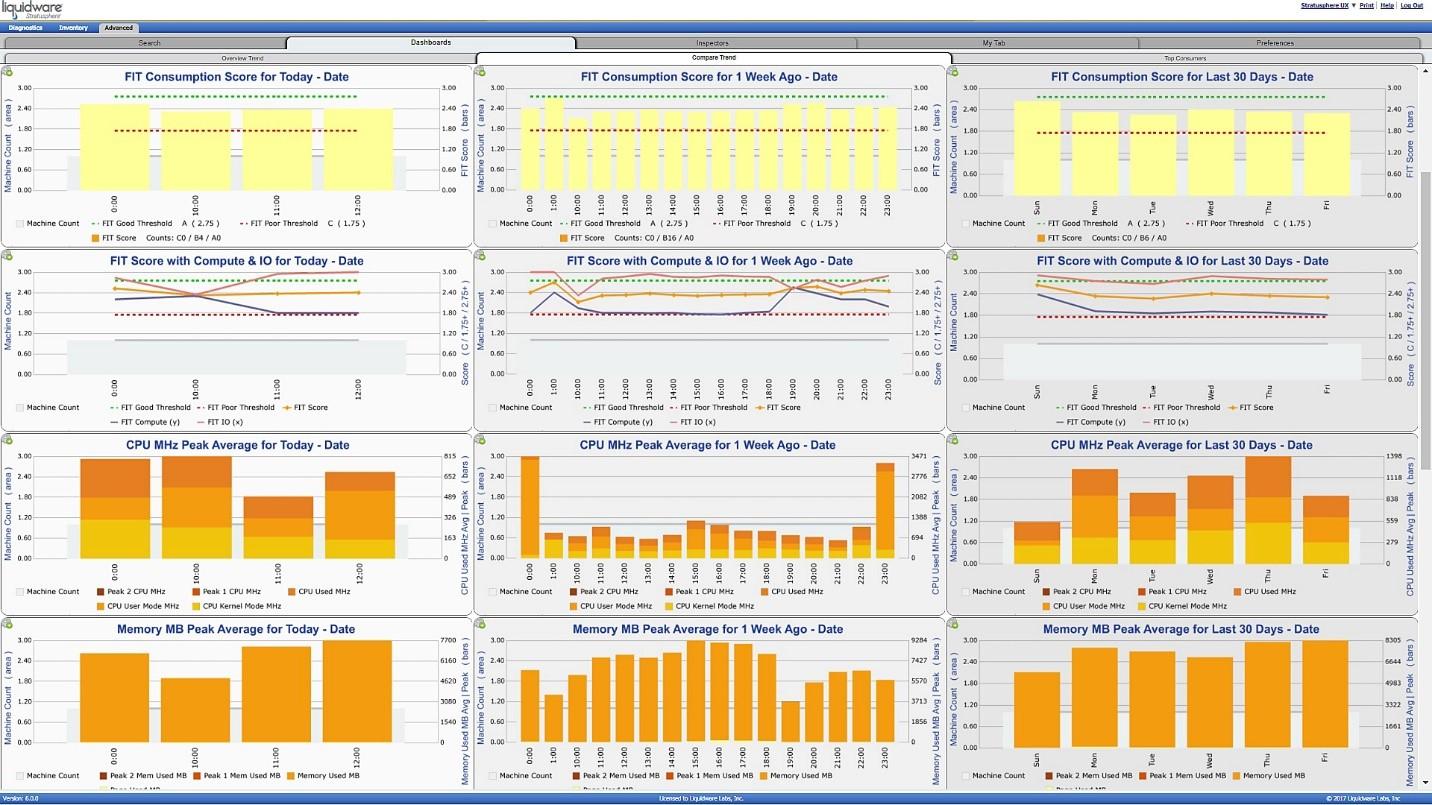 Leveraging Liquidware Stratusphere UX to Troubleshoot WMI