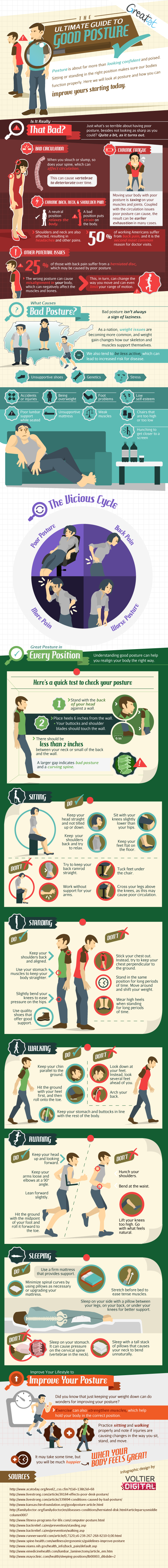 Source:http://greatist.com/health/ultimate-guide-good-posture