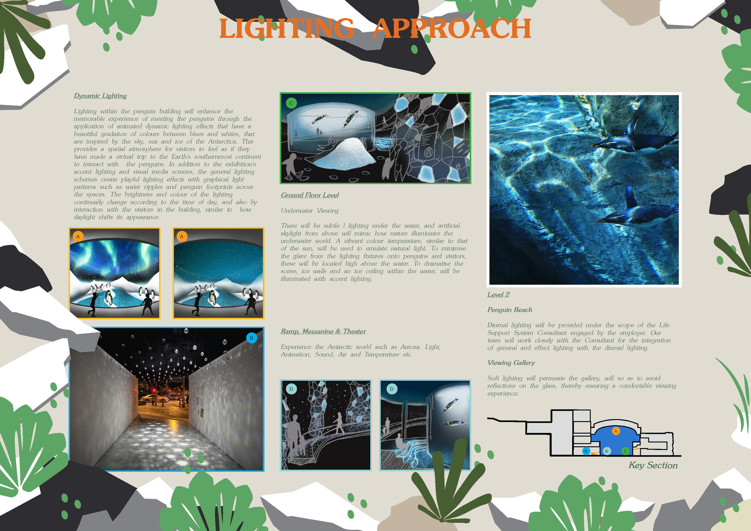 MANDAI BIRD PARK_PENGUIN_WY-TO LORD_C_CONCEPT SKETCHES_Page_6.jpg