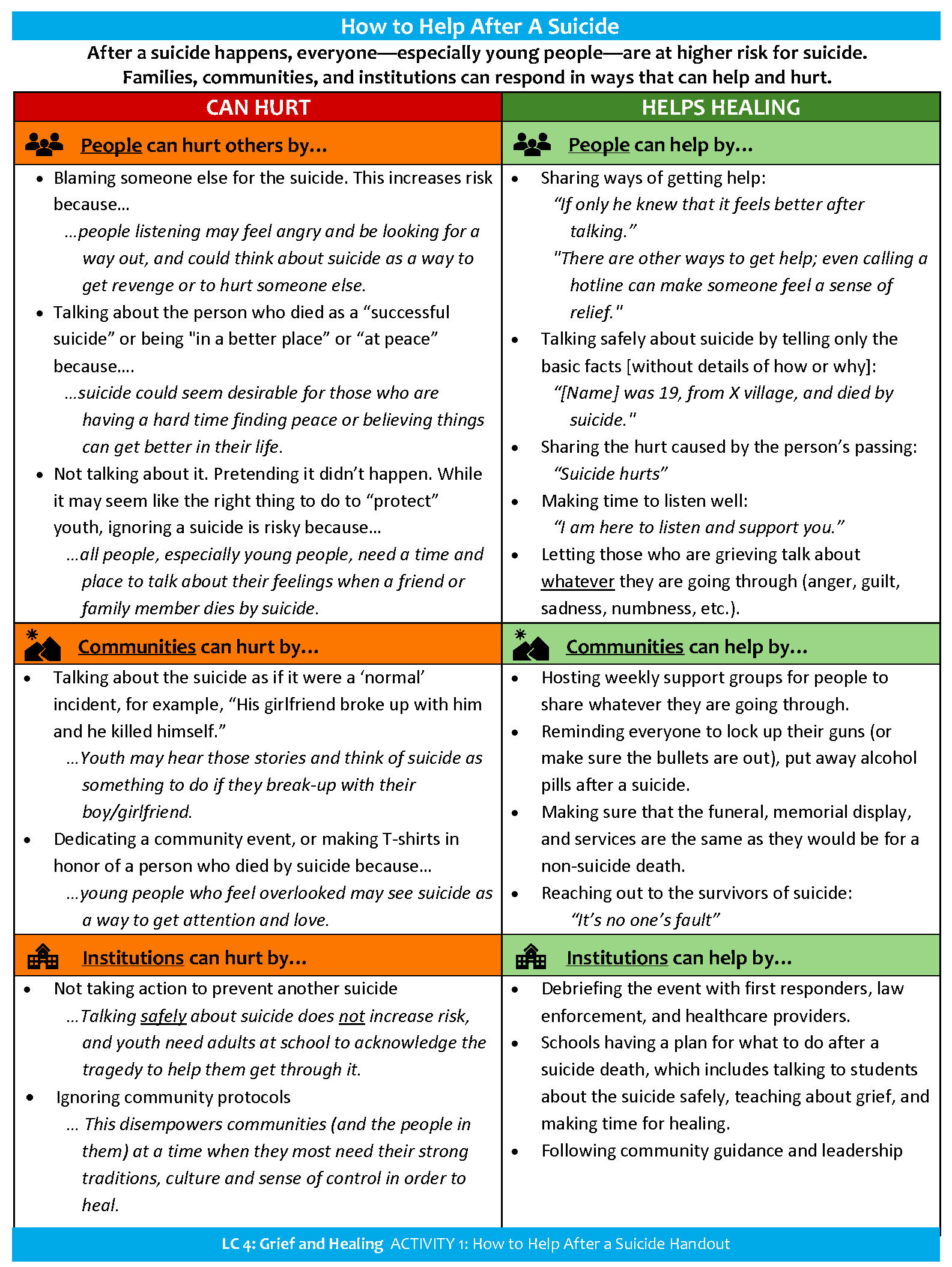 LC4 Handout-HowToHelpAfterSuicide_final_Page_1.jpg