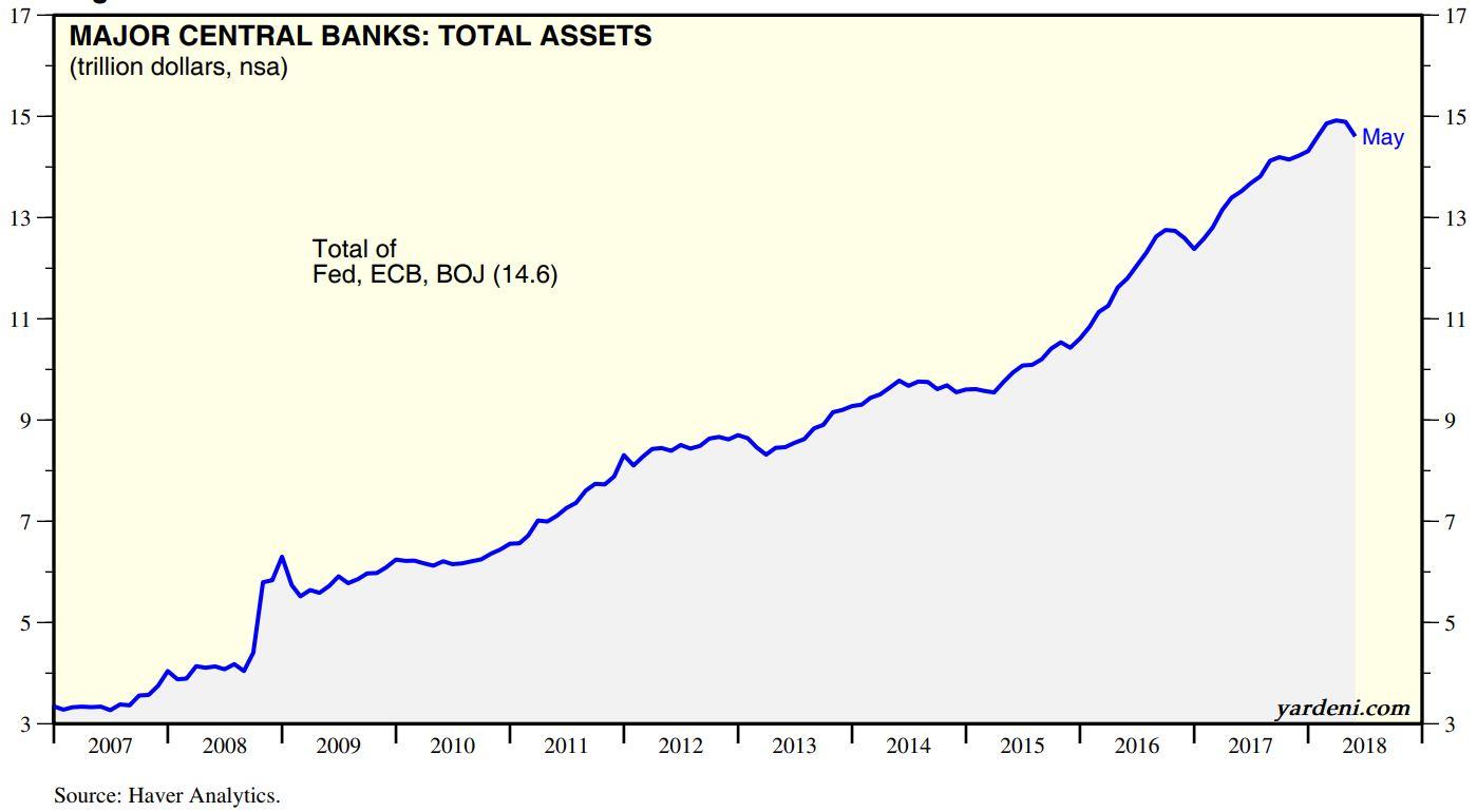 CentralBankTotalAssets.JPG