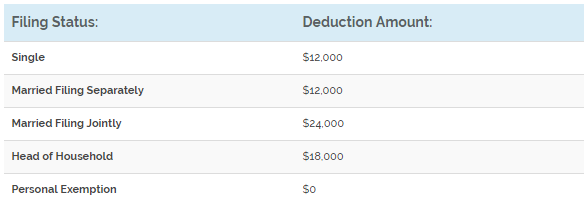 2018 Deductions.PNG